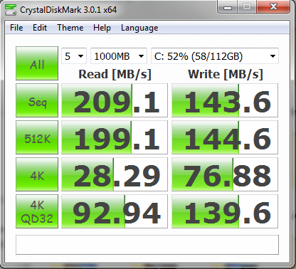 Hard Drive Benchmarks - 209mb/s max read, 143 mb/s max write